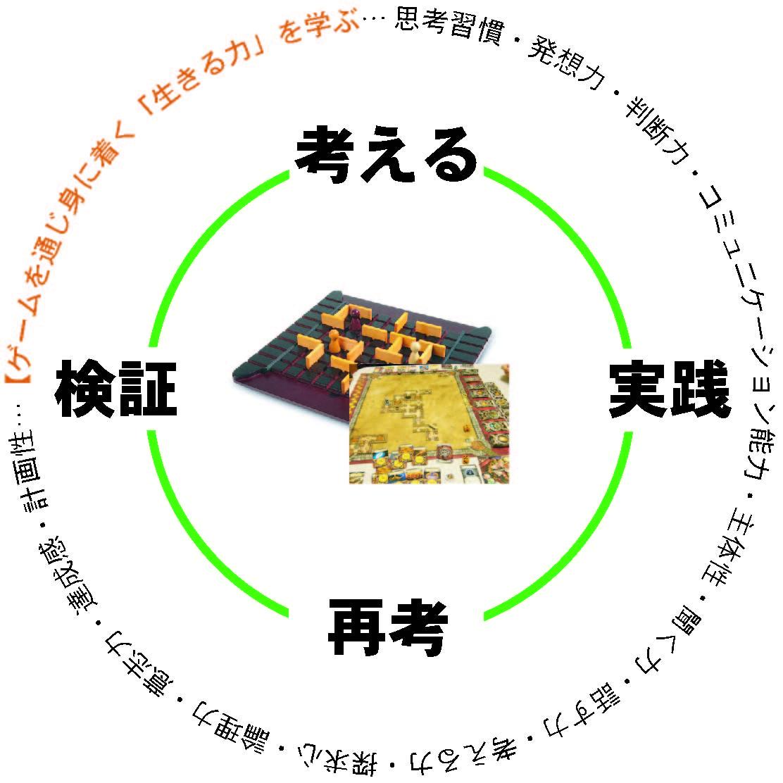 寺子屋一心舎【思考力EG】のイメージ